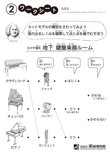 鍵盤楽器(けんばんがっき)に<br>ついて知ろう!